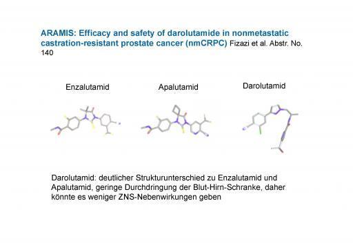 Unterschied zwischen Darolutamid, Xtandi und Apalutamid